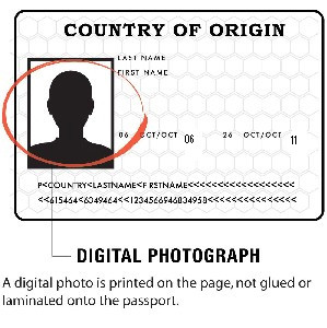 photo-digitale-passeport-visa-usa-esta